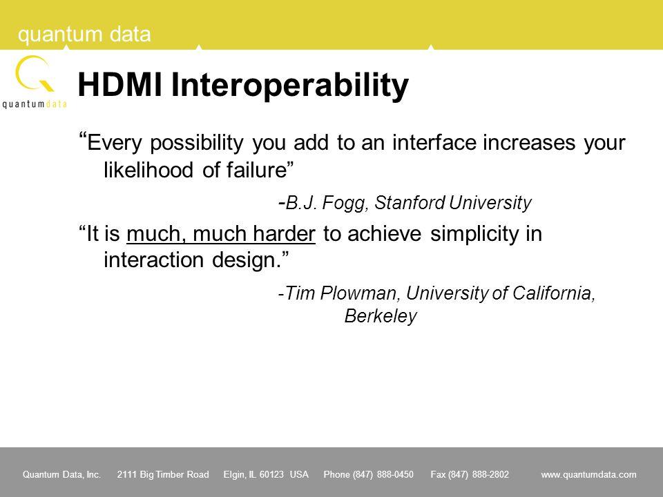 HDMI Interoperability