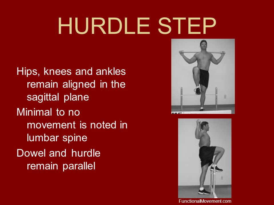 HURDLE STEP Hips, knees and ankles remain aligned in the sagittal plane. Minimal to no movement is noted in lumbar spine.