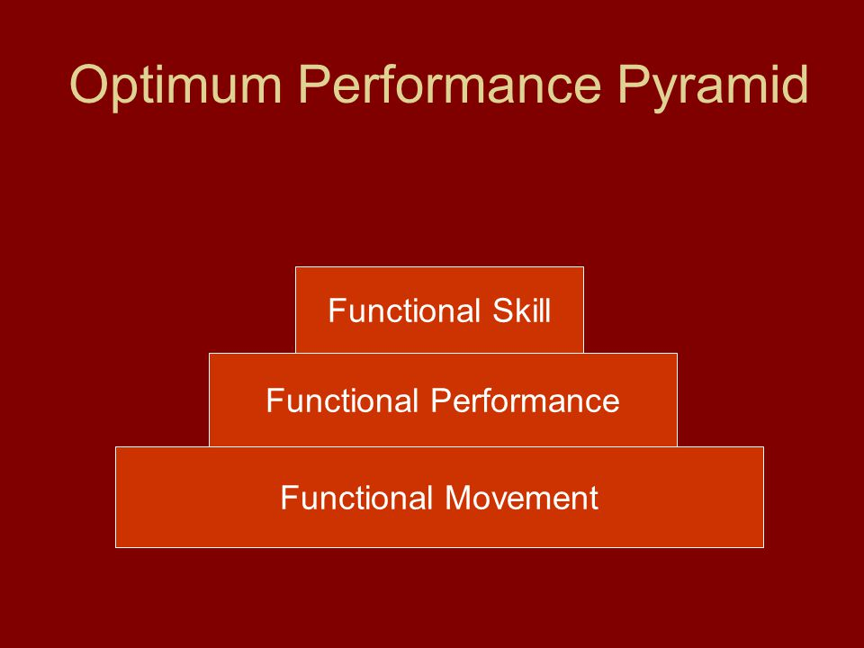 Optimum Performance Pyramid