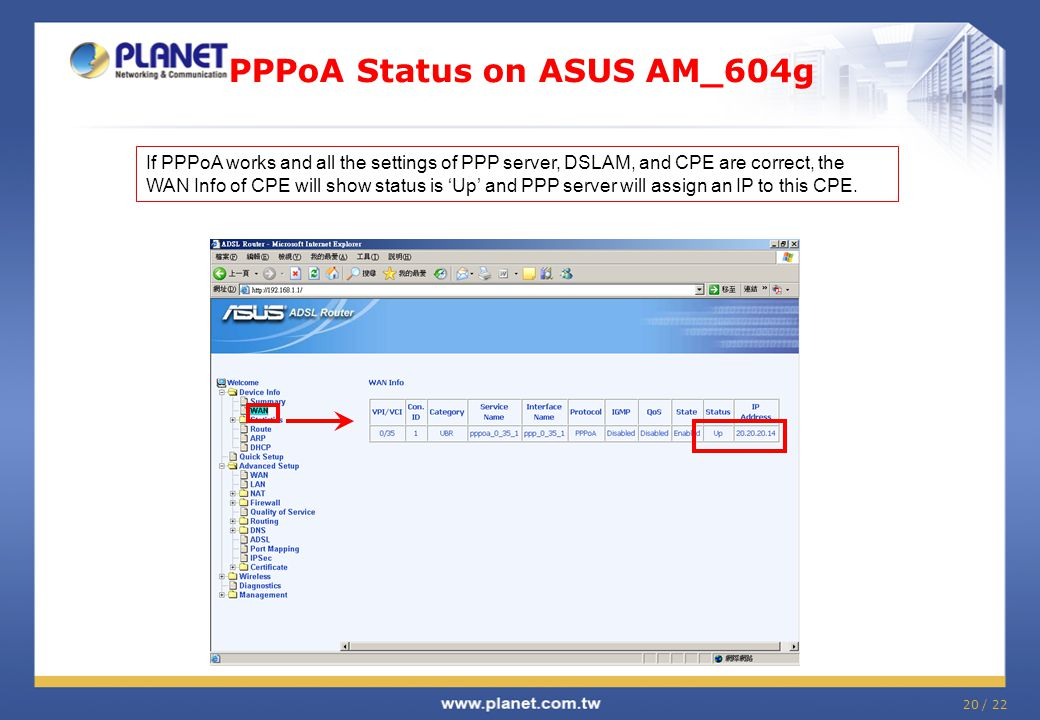 PPPoA Status on ASUS AM_604g