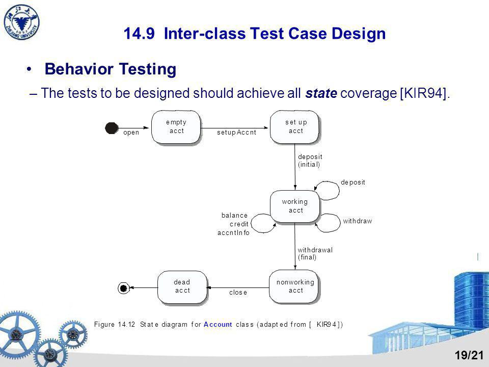 14.9 Inter-class Test Case Design
