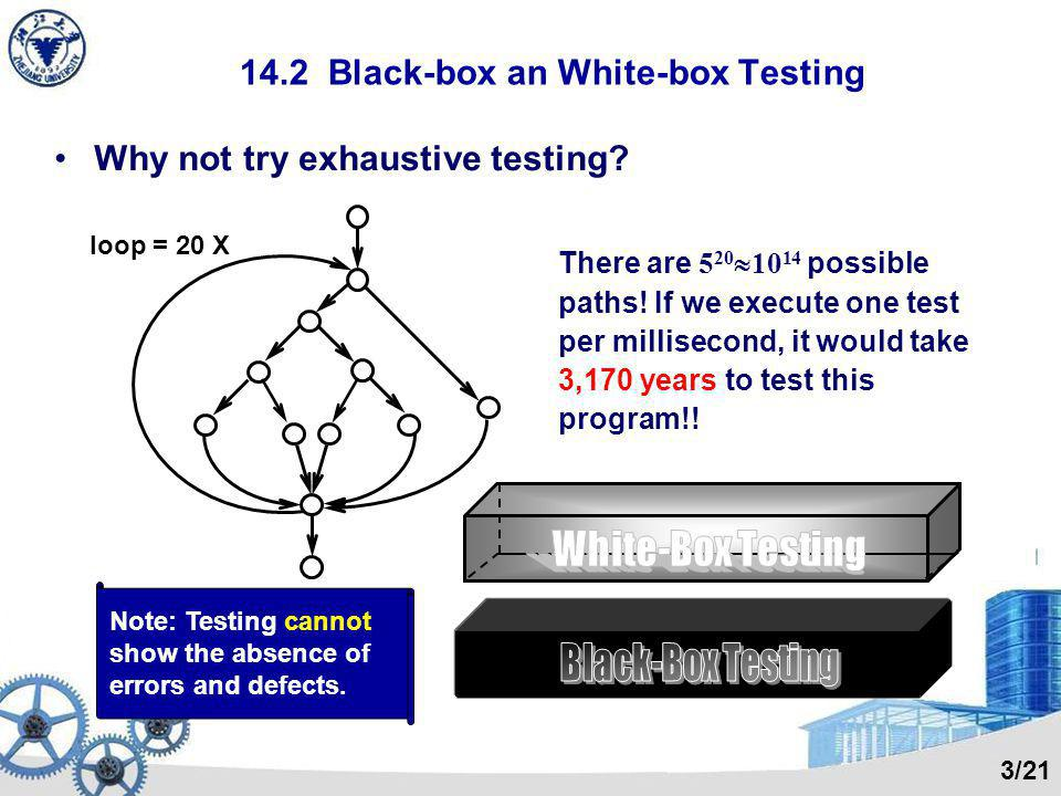 14.2 Black-box an White-box Testing
