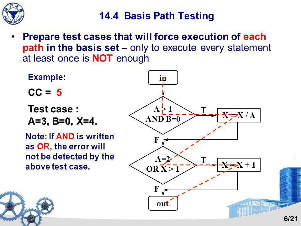 14.4 Basis Path Testing