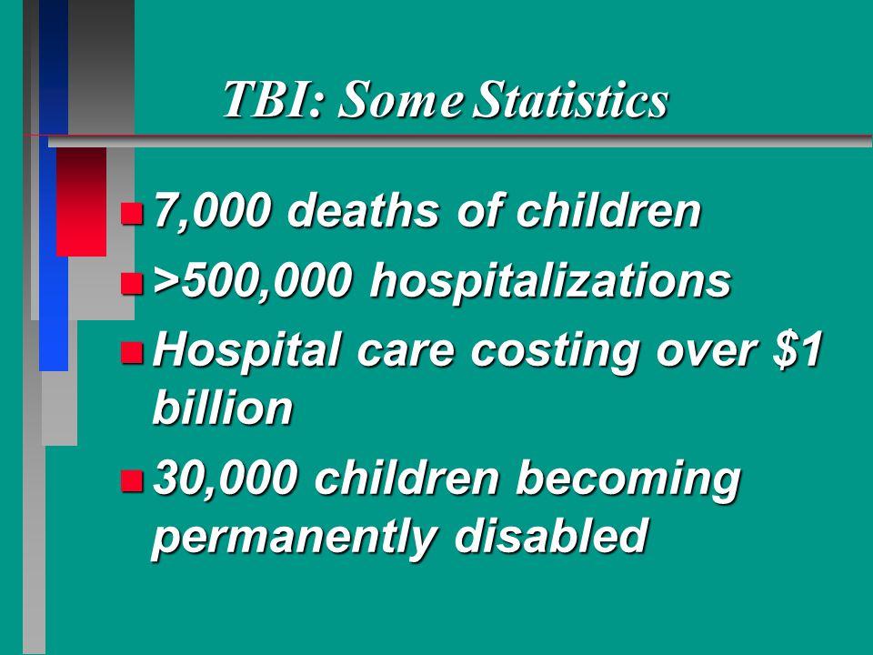 TBI: Some Statistics 7,000 deaths of children
