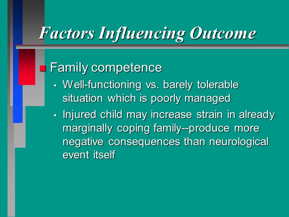 Factors Influencing Outcome