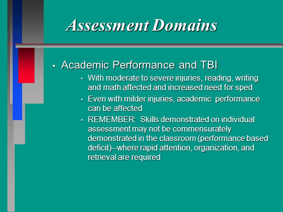 Assessment Domains Academic Performance and TBI