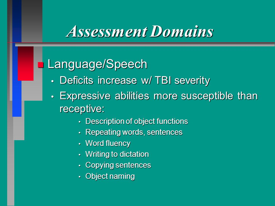 Assessment Domains Language/Speech Deficits increase w/ TBI severity