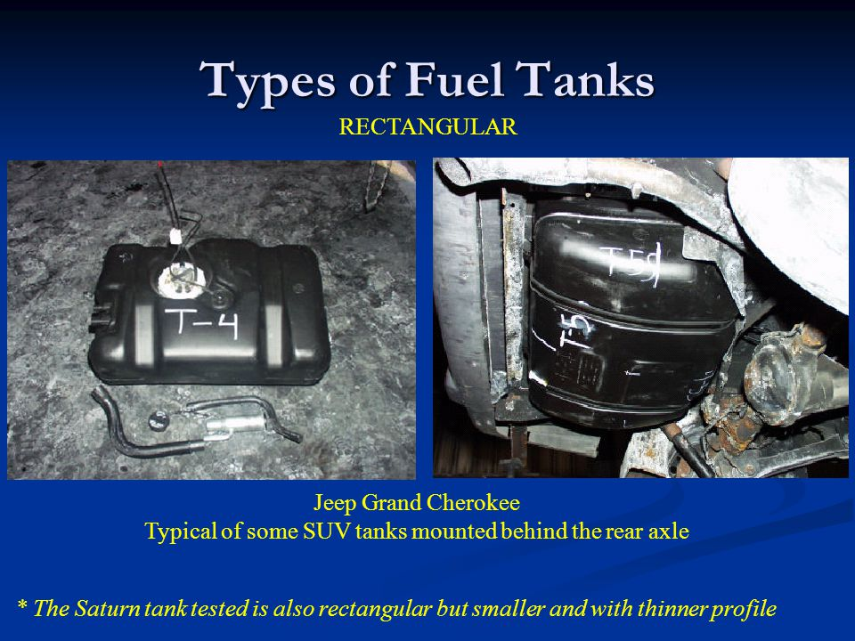Typical of some SUV tanks mounted behind the rear axle