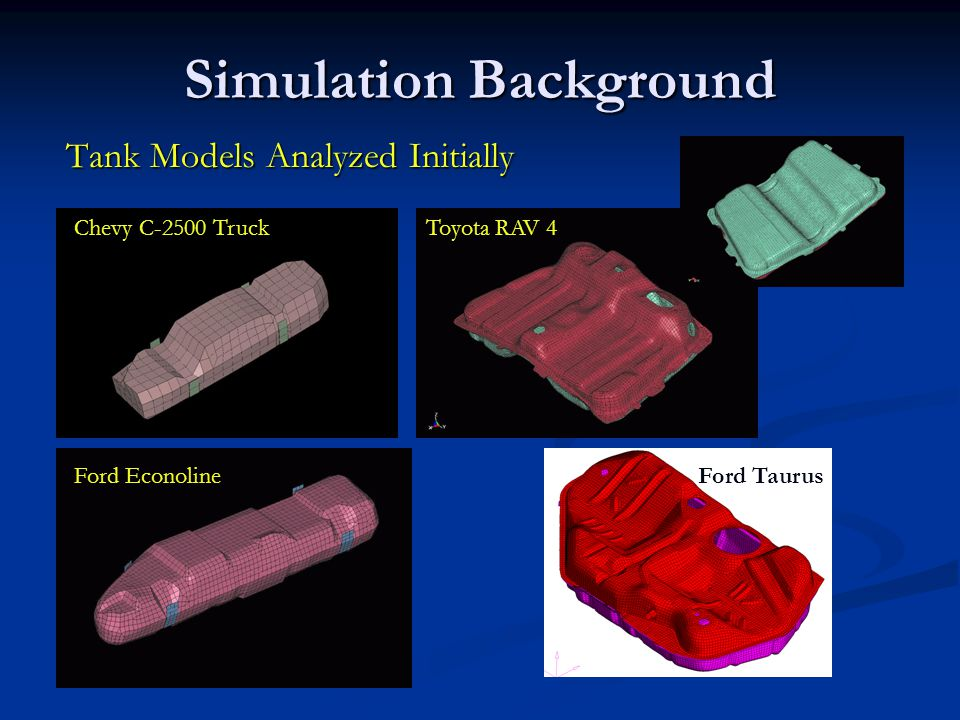 Simulation Background