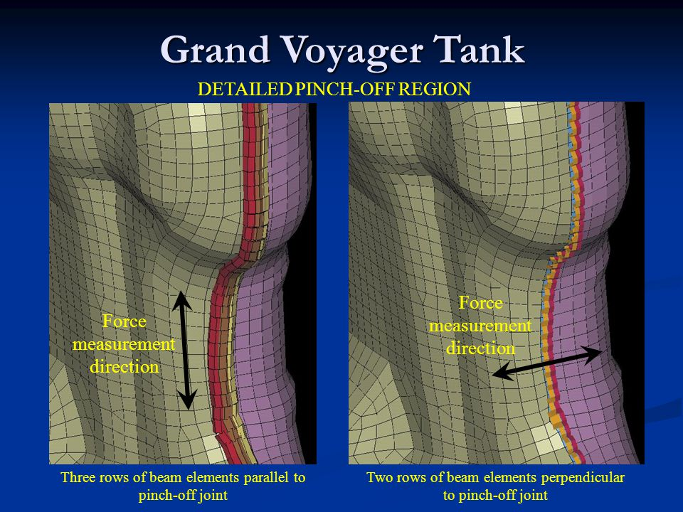 Grand Voyager Tank DETAILED PINCH-OFF REGION