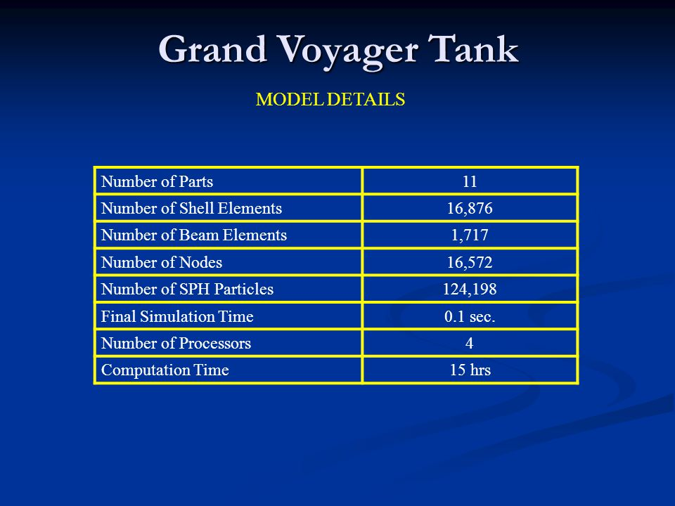 Grand Voyager Tank MODEL DETAILS Number of Parts 11