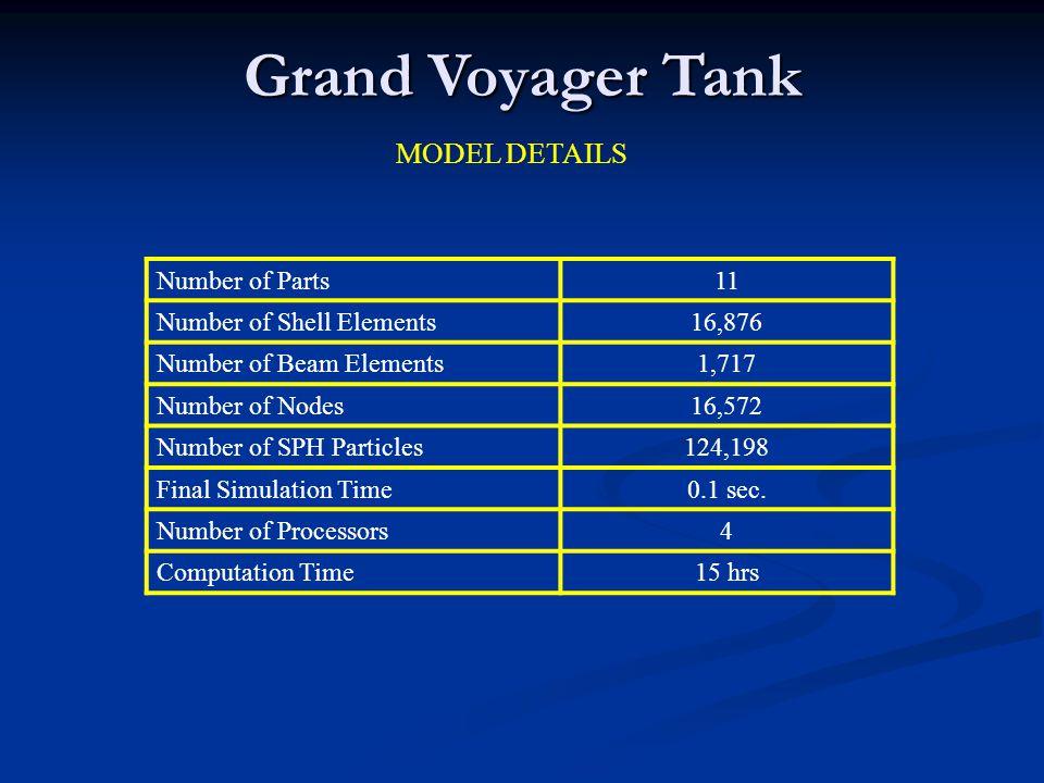 Grand Voyager Tank MODEL DETAILS Number of Parts 11