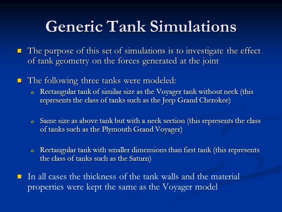Generic Tank Simulations