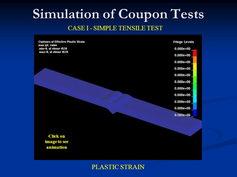Simulation of Coupon Tests