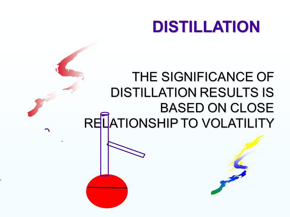 DISTILLATION THE SIGNIFICANCE OF DISTILLATION RESULTS IS BASED ON CLOSE RELATIONSHIP TO VOLATILITY