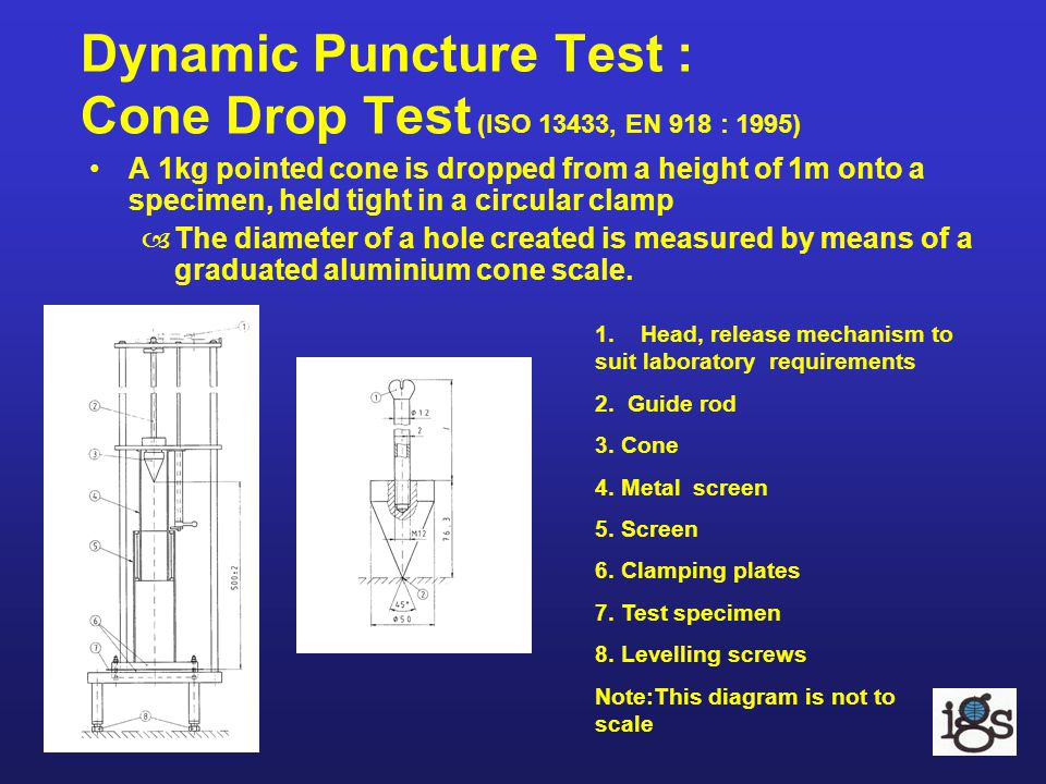 Dynamic Puncture Test : Cone Drop Test (ISO 13433, EN 918 : 1995)