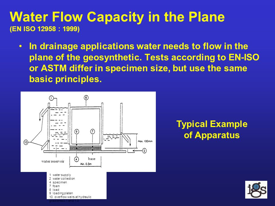 Water Flow Capacity in the Plane (EN ISO 12958 : 1999)