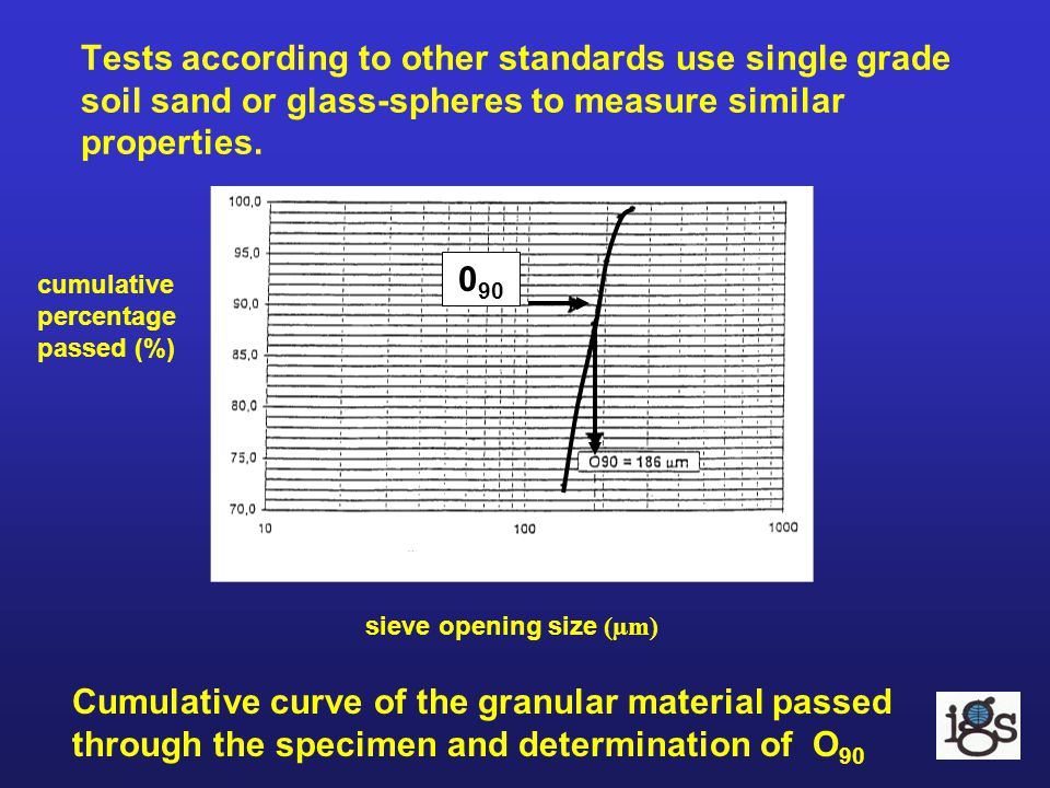 Tests according to other standards use single grade soil sand or glass-spheres to measure similar properties.