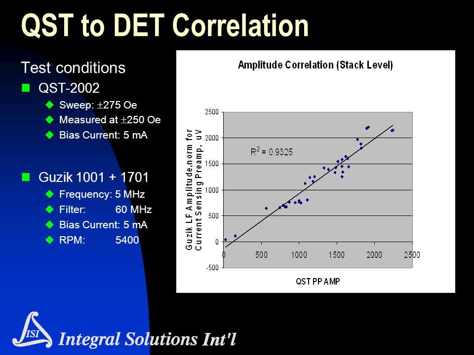 QST to DET Correlation Test conditions QST-2002 Guzik 1001 + 1701