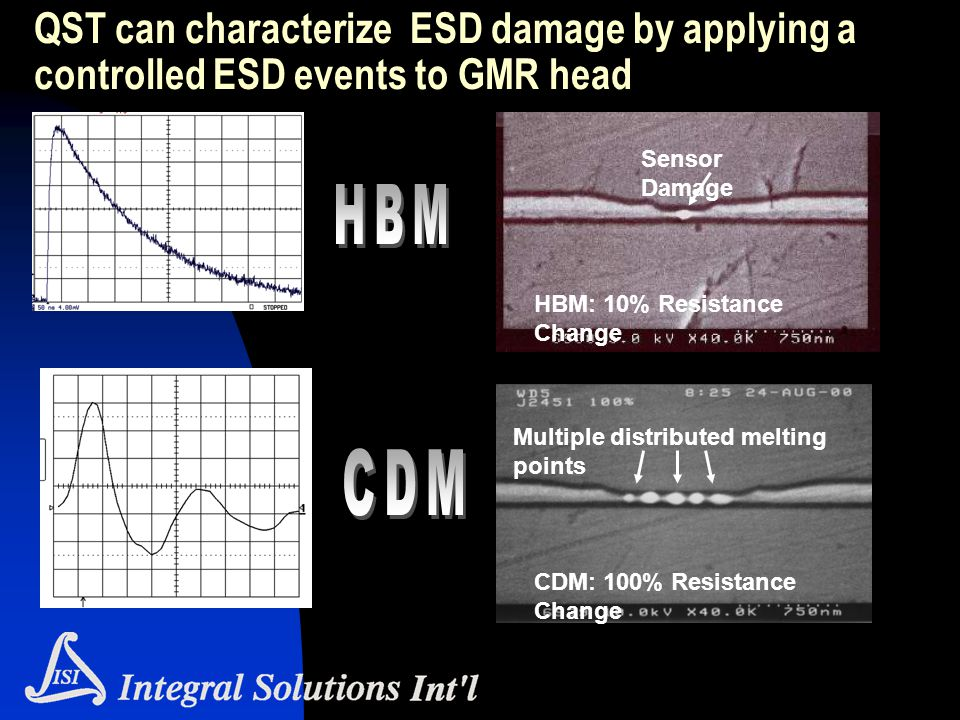 QST can characterize ESD damage by applying a controlled ESD events to GMR head