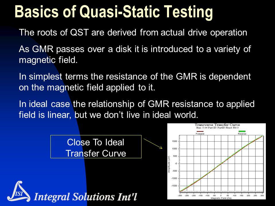 Basics of Quasi-Static Testing