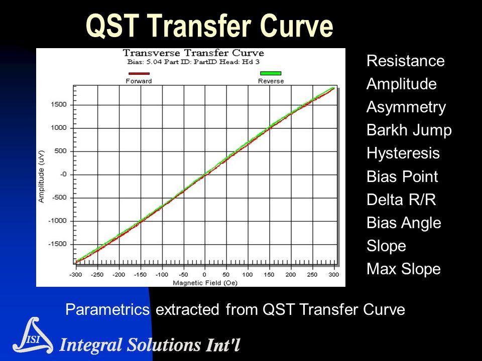 QST Transfer Curve Resistance Amplitude Asymmetry Barkh Jump