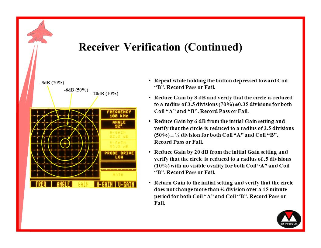 Receiver Verification (Continued)