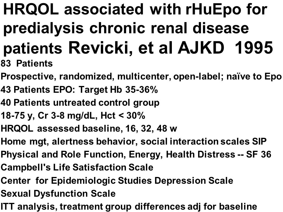 HRQOL associated with rHuEpo for predialysis chronic renal disease patients Revicki, et al AJKD 1995