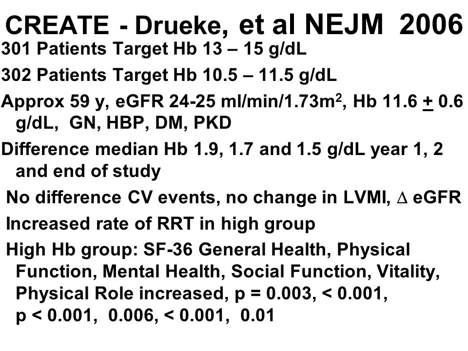 CREATE - Drueke, et al NEJM 2006
