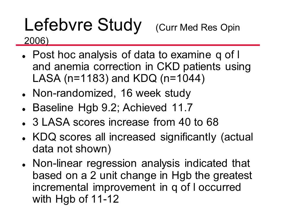 Lefebvre Study (Curr Med Res Opin 2006)