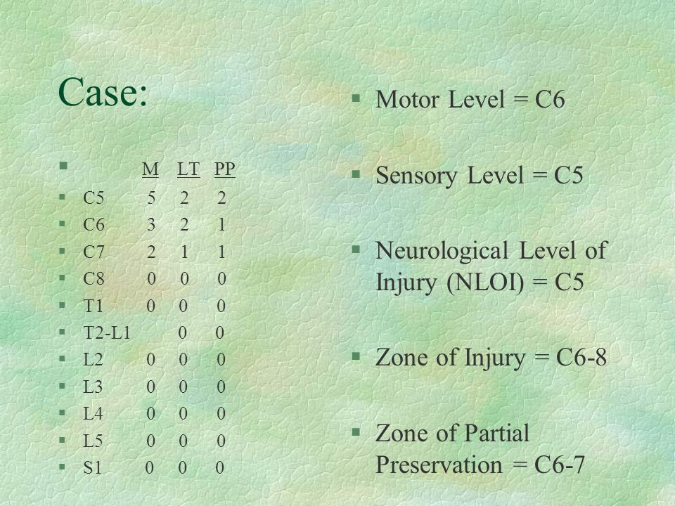 Case: Motor Level = C6 Sensory Level = C5 M LT PP
