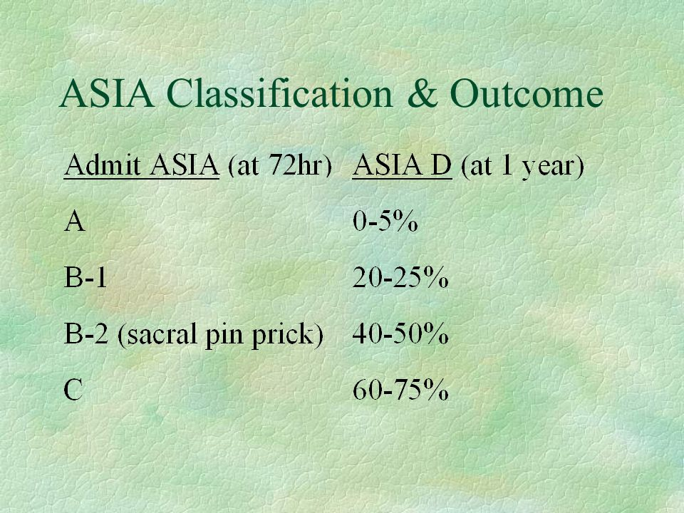 ASIA Classification & Outcome