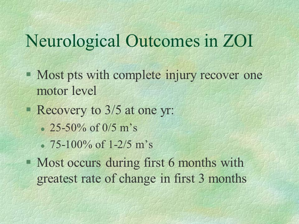 Neurological Outcomes in ZOI
