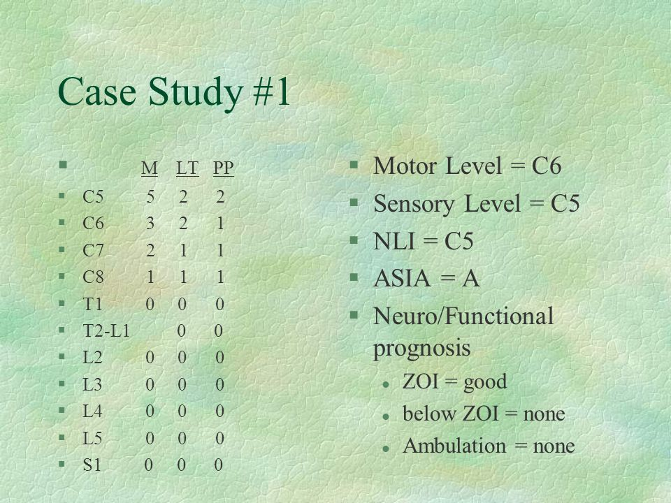 Case Study #1 M LT PP Motor Level = C6 Sensory Level = C5 NLI = C5