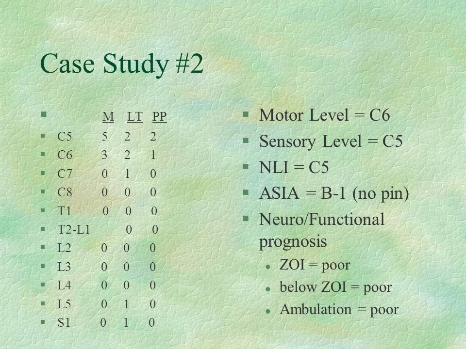 Case Study #2 M LT PP Motor Level = C6 Sensory Level = C5 NLI = C5