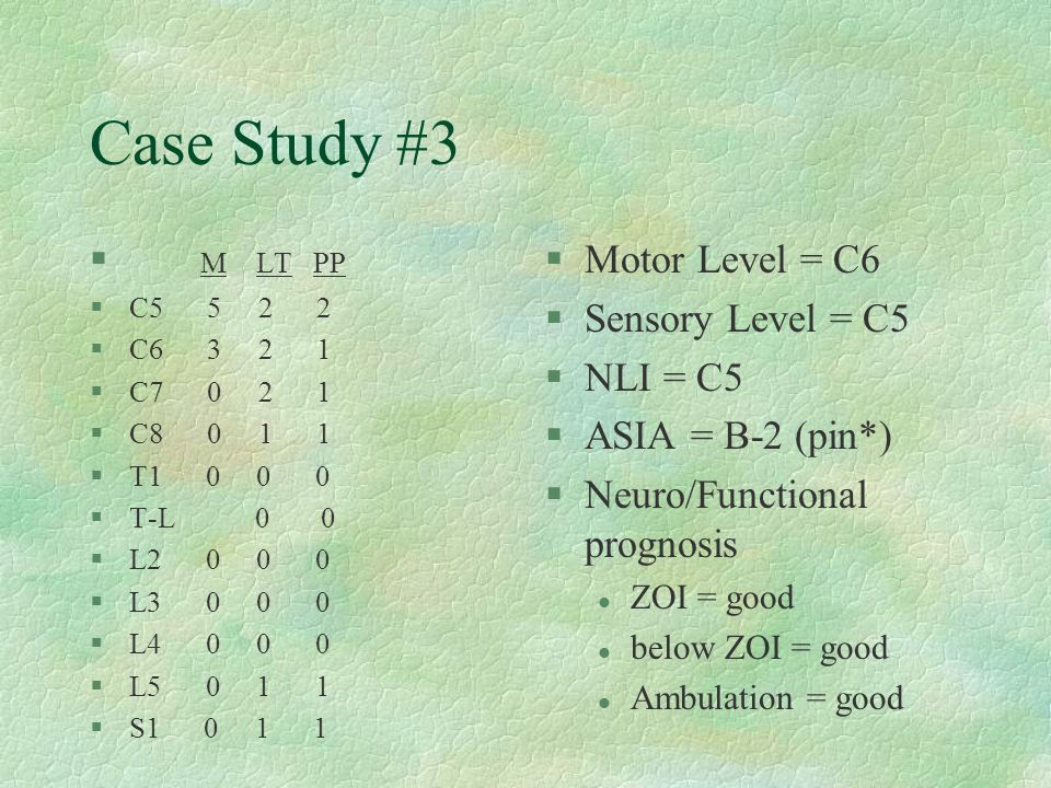 Case Study #3 M LT PP Motor Level = C6 Sensory Level = C5 NLI = C5