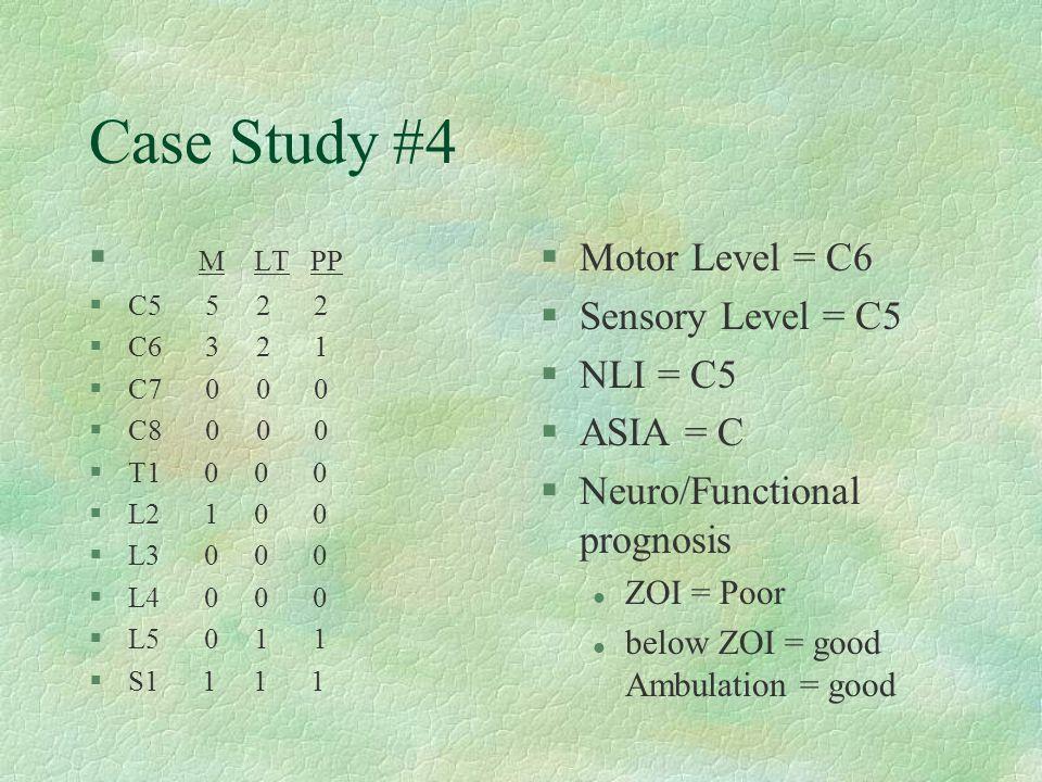 Case Study #4 M LT PP Motor Level = C6 Sensory Level = C5 NLI = C5