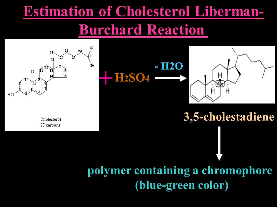 Estimation of Cholesterol Liberman-Burchard Reaction