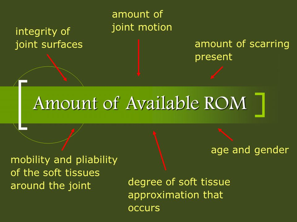 Amount of Available ROM