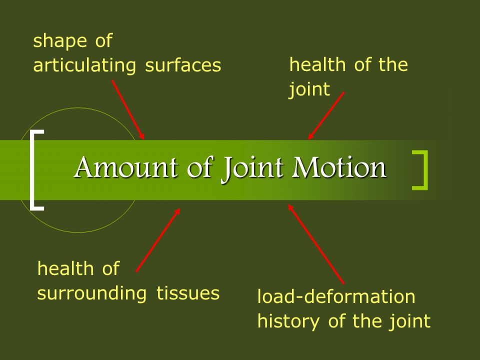 Amount of Joint Motion shape of articulating surfaces health of the