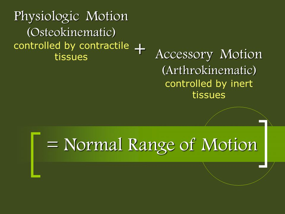 = Normal Range of Motion