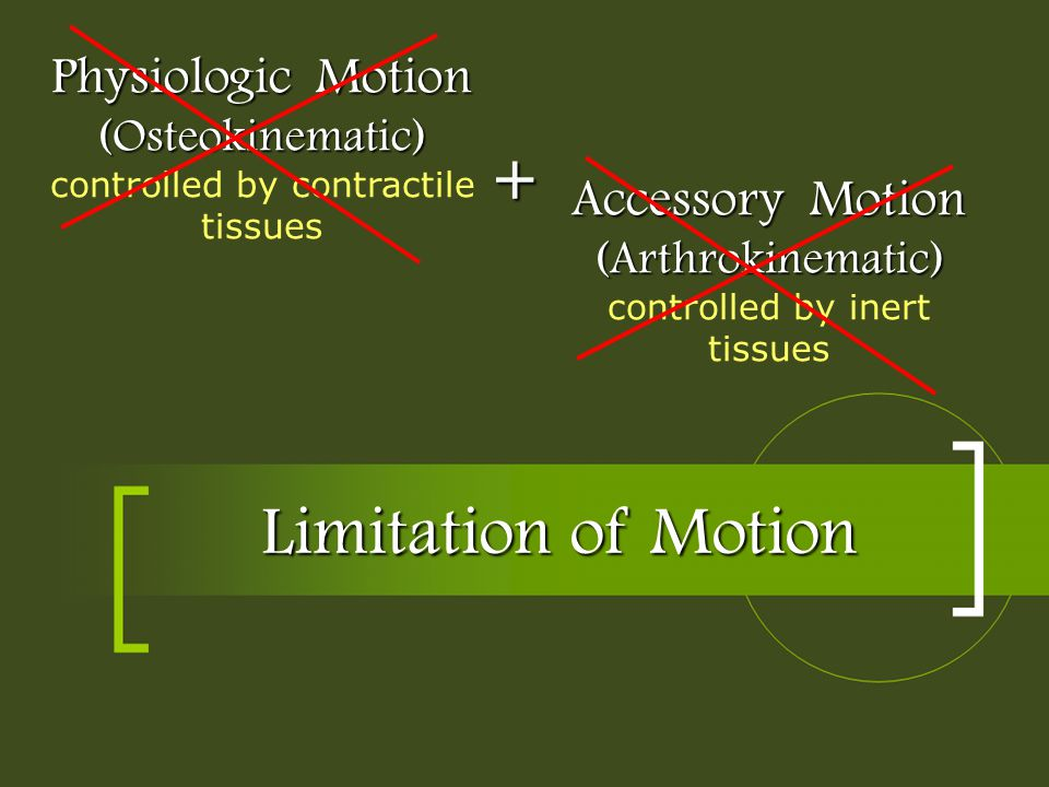 Physiologic Motion (Osteokinematic) controlled by contractile tissues