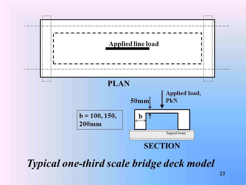 Typical one-third scale bridge deck model