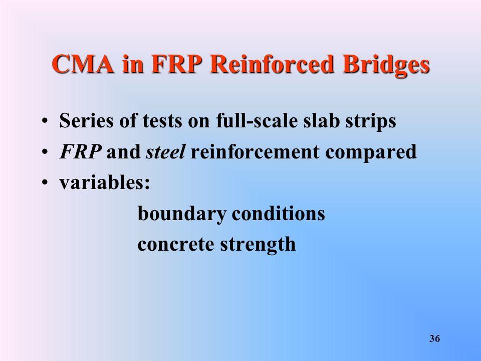 CMA in FRP Reinforced Bridges