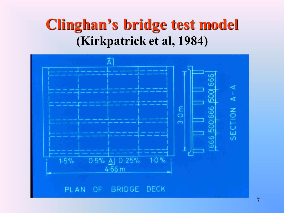 Clinghan's bridge test model (Kirkpatrick et al, 1984)