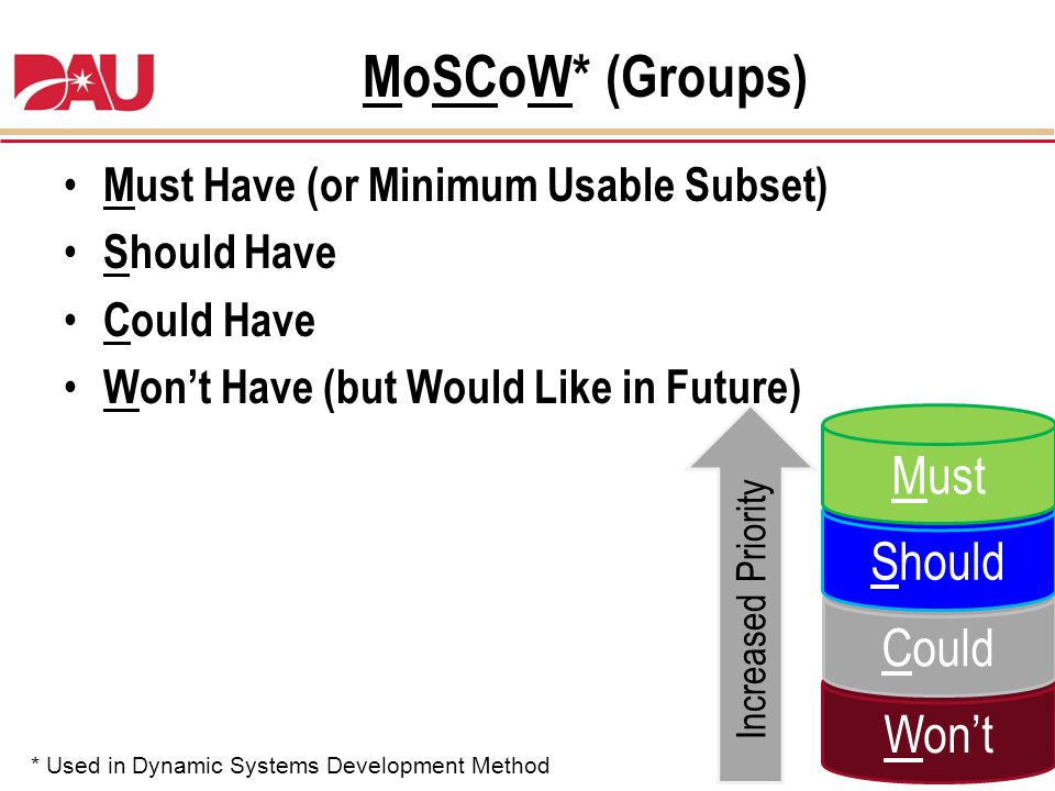 MoSCoW* (Groups) Must Should Could Won't