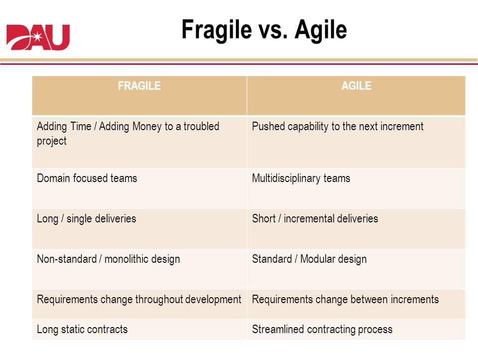 Fragile vs. Agile FRAGILE AGILE