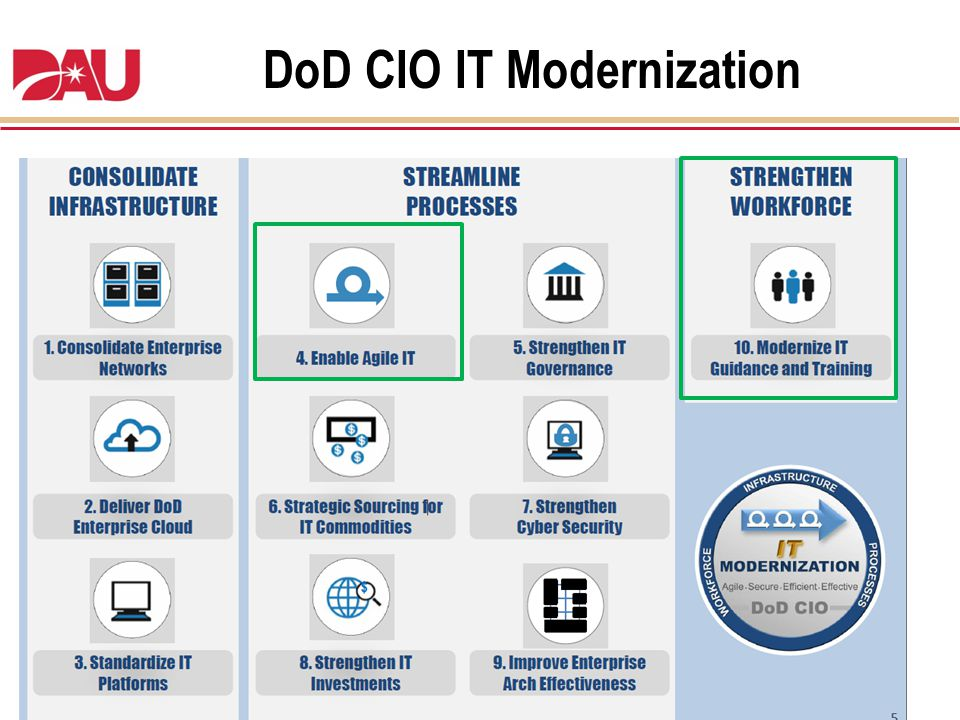 DoD CIO IT Modernization