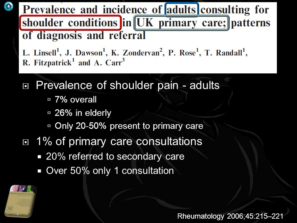 Prevalence Prevalence of shoulder pain - adults