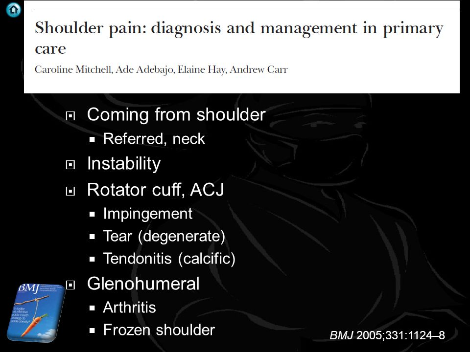 SHOULDER PAIN Coming from shoulder Instability Rotator cuff, ACJ